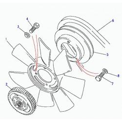 accouplement ventilateur