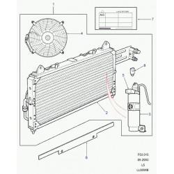 ventilateur radiateur climatisation