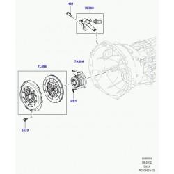 kit embrayage