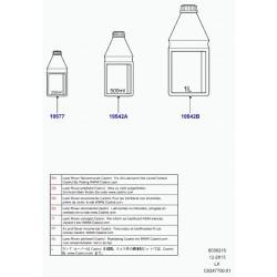 huile-compresseur climatiseur