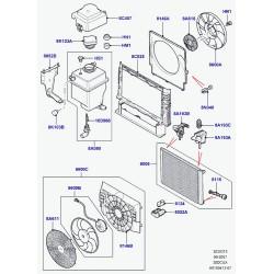 accouplement-ventilateur