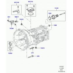 capteur de positionde vitesse