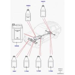 huile pour boite de vitesses