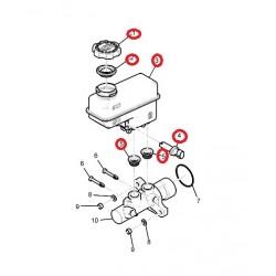 kit maitre-cylindre