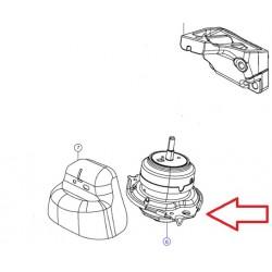 mount engine