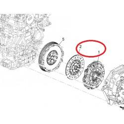 disque et mecanisme embrayage