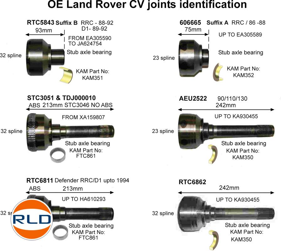 Pont Land Rover
